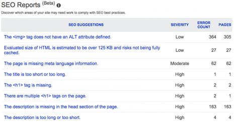 bing webmaster toolsan alternative to google? untitled™